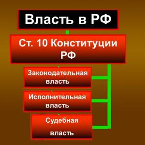 Органы власти Питкяранты
